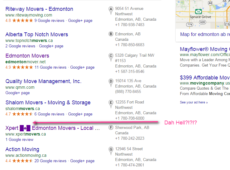 Special html symbol in Google Local Page