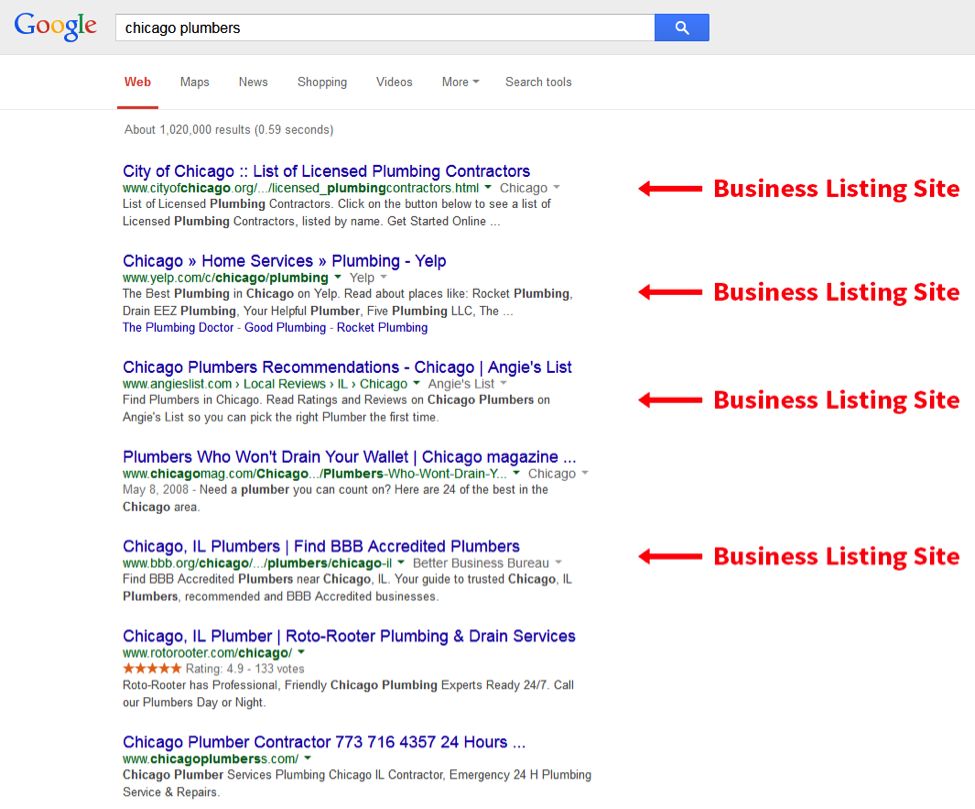 Business Listing Sites Are Heavily Crawled, Indexed, And Used By Google To  Build Their
